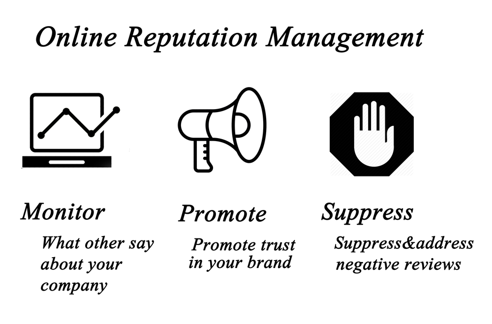 Reputation Management Solutions
